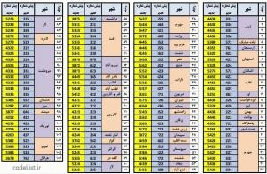 hamcodsazi-Fars-codelist.ir